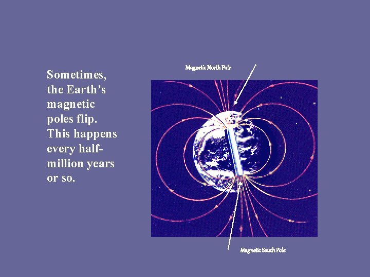 Sometimes, the Earth's magnetic poles flip. This happens every halfmillion years or so. Magnetic