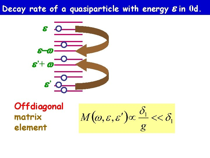 Decay rate of a quasiparticle with energy '+ ' Offdiagonal matrix element in 0