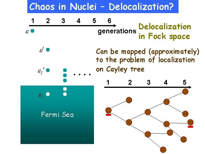Chaos in Nuclei – Delocalization? 1 2 3 4 5 6 Delocalization generations in