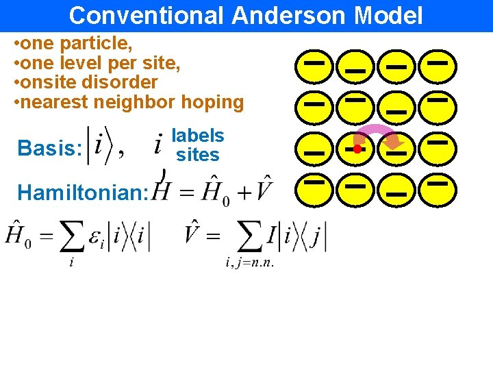 Conventional Anderson Model • one particle, • one level per site, • onsite disorder