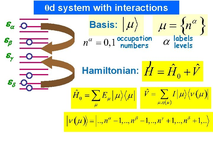 0 d system with interactions a b g d Basis: Basis occupation numbers Hamiltonian: