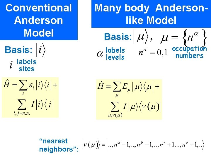 Conventional Anderson Model Basis: Many body Andersonlike Model Basis: Basis labels levels labels sites