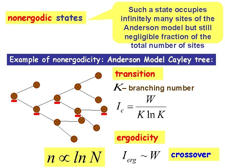 nonergodic states Such a state occupies infinitely many sites of the Anderson model but