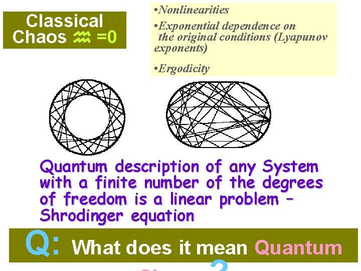 Classical Chaos h =0 • Nonlinearities • Exponential dependence on the original conditions (Lyapunov