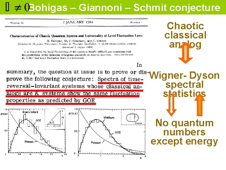 Bohigas – Giannoni – Schmit conjecture Chaotic classical analog Wigner- Dyson spectral statistics No