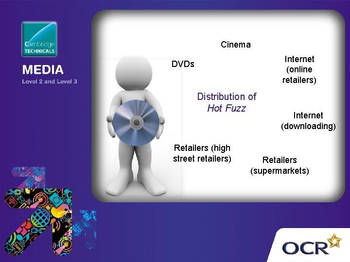 Cinema Internet (online retailers) DVDs Distribution of Hot Fuzz Retailers (high street retailers) Internet