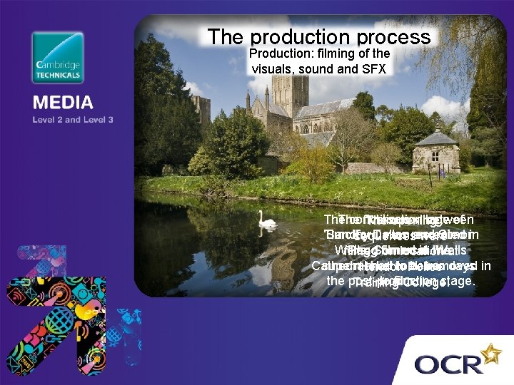 The production process Production: filming of the visuals, sound and SFX The conversation fictitious