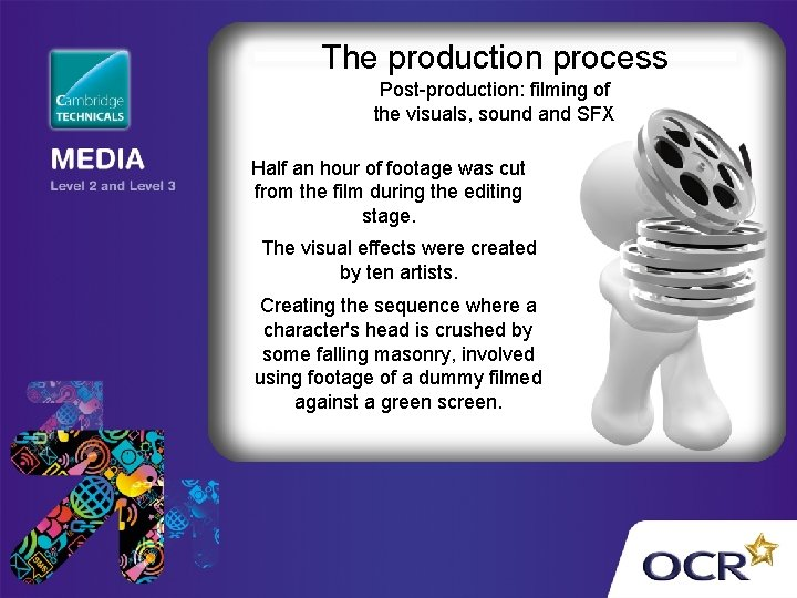 The production process Post-production: filming of the visuals, sound and SFX Half an hour