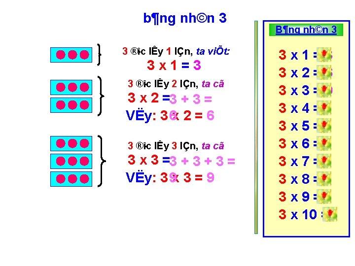 b¶ng nh©n 3 3 ® îc lÊy 1 lÇn, ta viÕt: 3 x 1=3