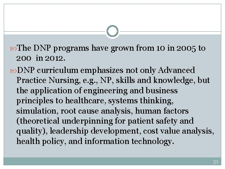 The DNP programs have grown from 10 in 2005 to 200 in 2012.