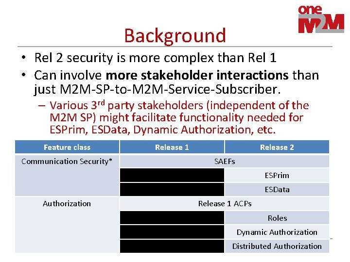 Background • Rel 2 security is more complex than Rel 1 • Can involve