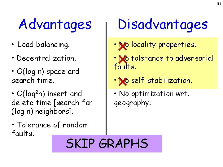 10 Advantages Disadvantages • Load balancing. • No locality properties. • Decentralization. • No