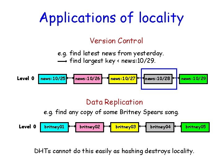 Applications of locality Version Control e. g. find latest news from yesterday. find largest