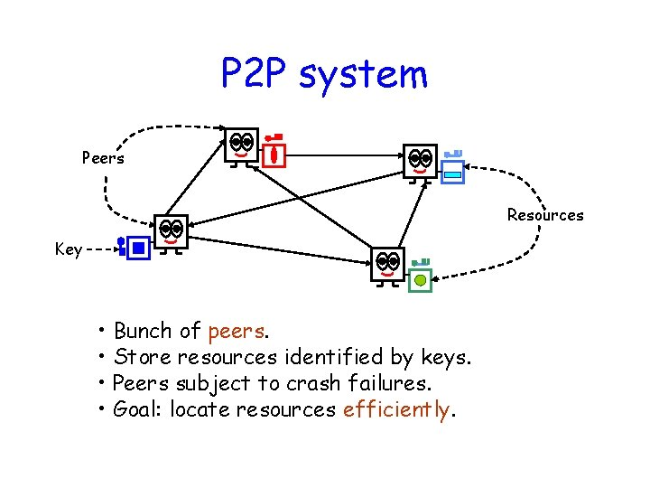P 2 P system Peers Resources Key • Bunch of peers. • Store resources