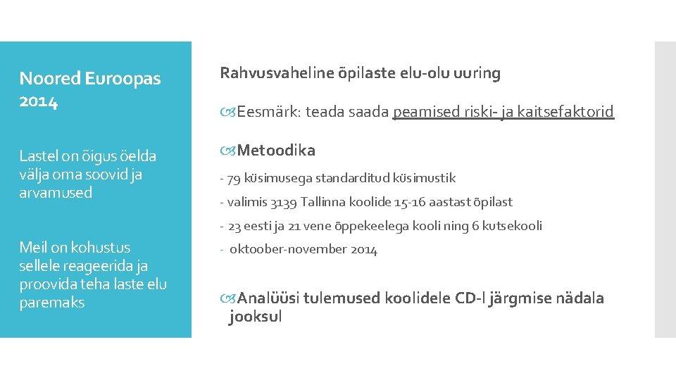 Noored Euroopas 2014 Rahvusvaheline õpilaste elu-olu uuring Lastel on õigus öelda välja oma soovid