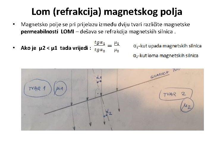 Lom (refrakcija) magnetskog polja • Magnetsko polje se prijelazu između dviju tvari različite magnetske