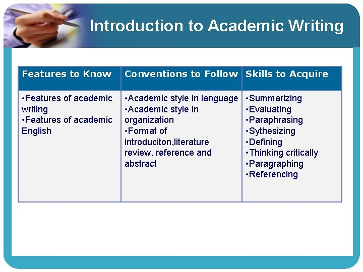 Introduction to Academic Writing Features to Know Conventions to Follow Skills to Acquire •