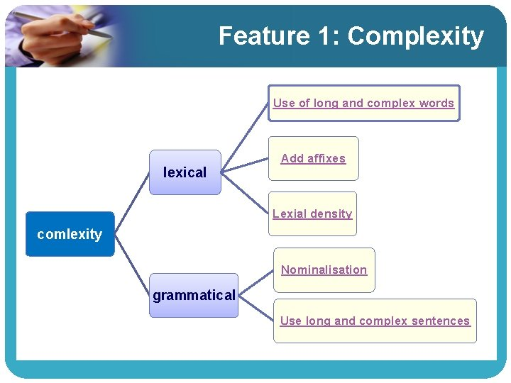 Feature 1: Complexity Use of long and complex words lexical Add affixes Lexial density