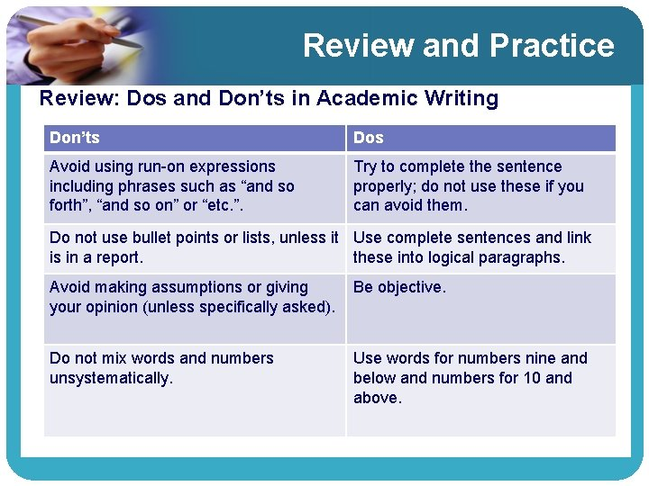Review and Practice Review: Dos and Don'ts in Academic Writing Don'ts Dos Avoid using