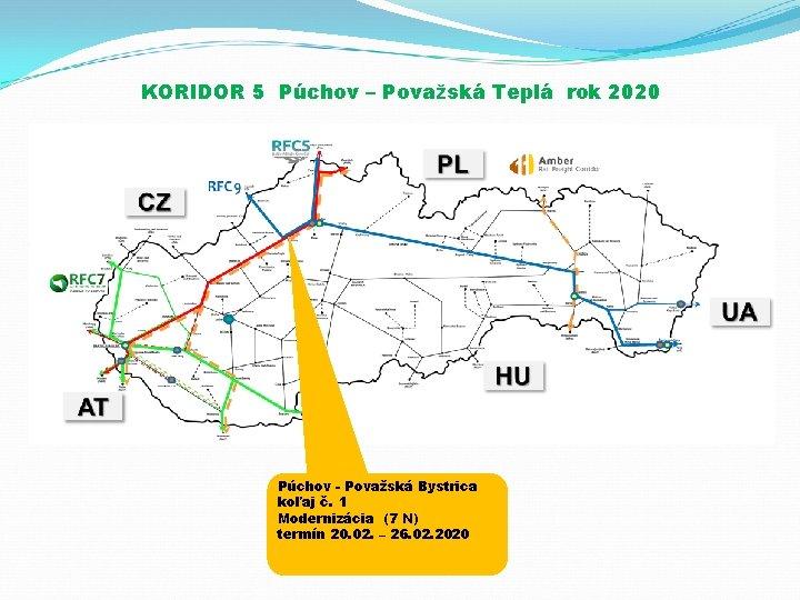 KORIDOR 5 Púchov – Považská Teplá rok 2020 Púchov - Považská Bystrica koľaj č.