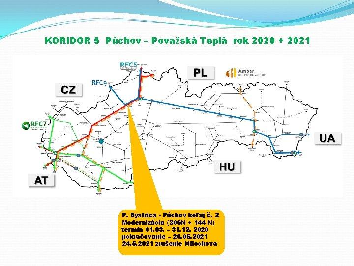 KORIDOR 5 Púchov – Považská Teplá rok 2020 + 2021 P. Bystrica - Púchov