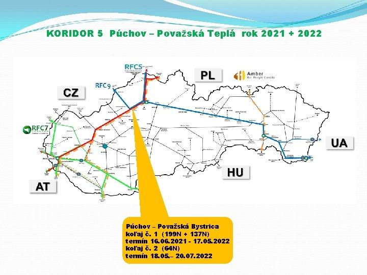 KORIDOR 5 Púchov – Považská Teplá rok 2021 + 2022 Púchov – Považská Bystrica