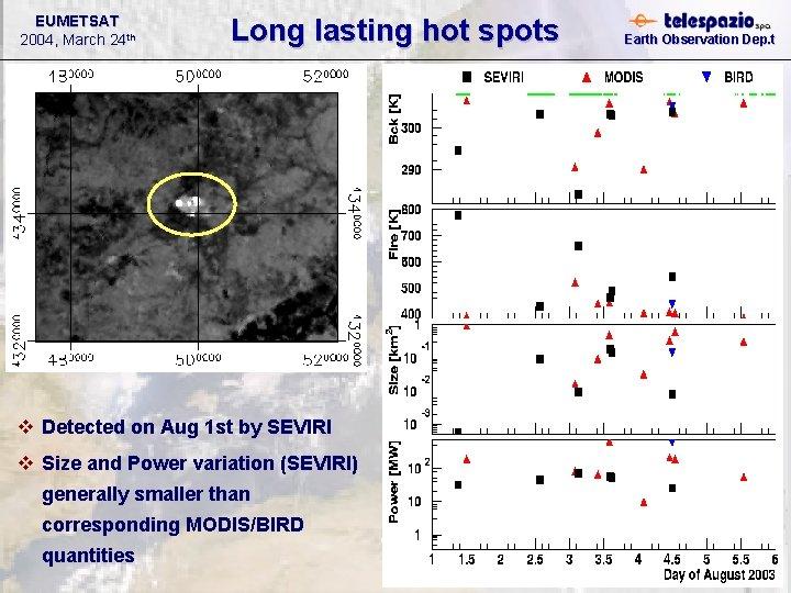 EUMETSAT 2004, March 24 th Long lasting hot spots v Detected on Aug 1