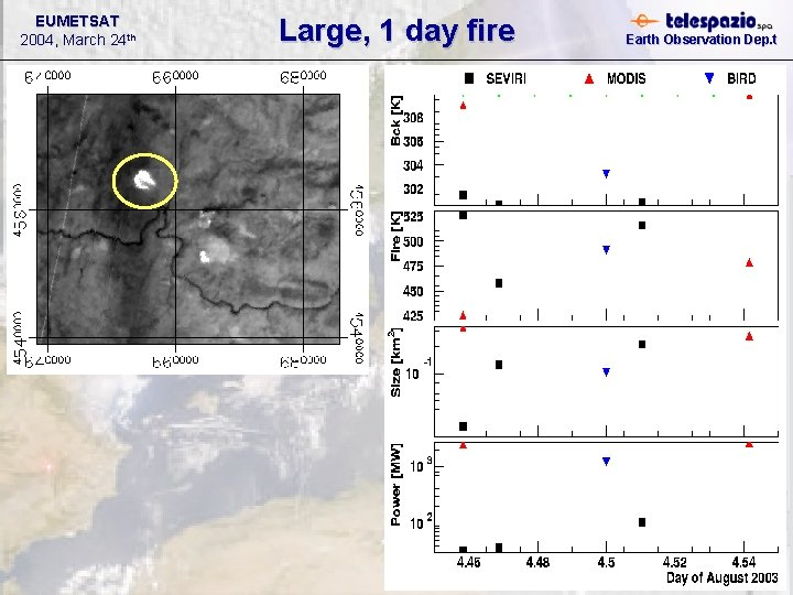 EUMETSAT 2004, March 24 th Large, 1 day fire Earth Observation Dep. t