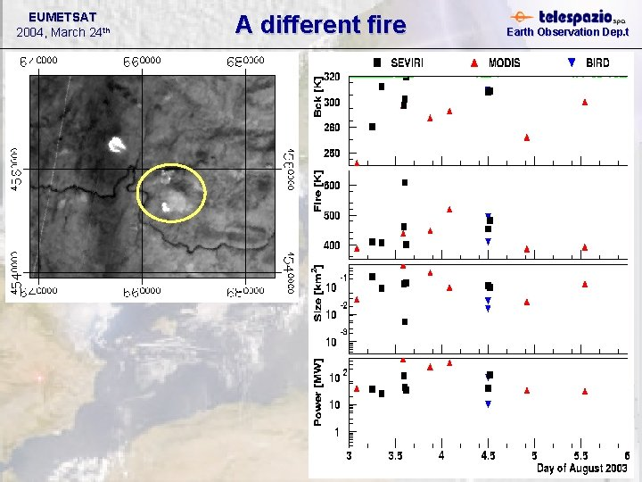 EUMETSAT 2004, March 24 th A different fire Earth Observation Dep. t