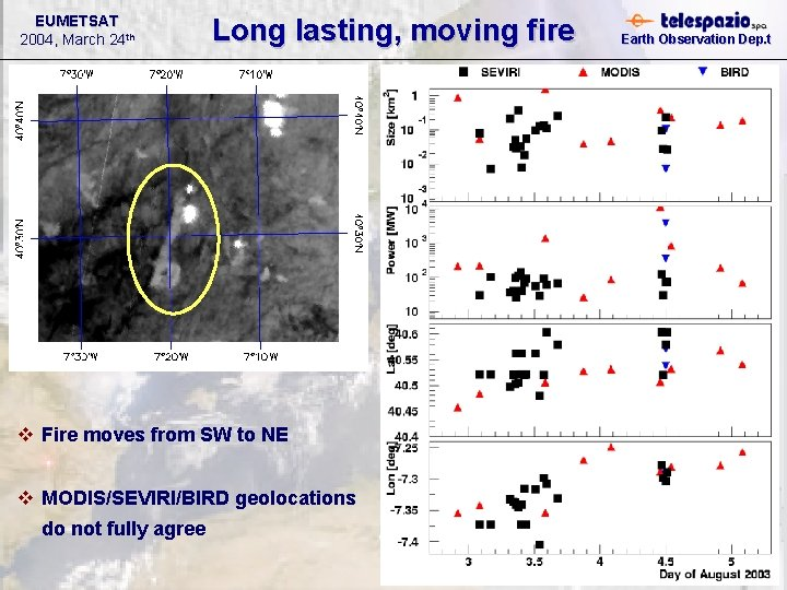 EUMETSAT 2004, March 24 th Long lasting, moving fire v Fire moves from SW