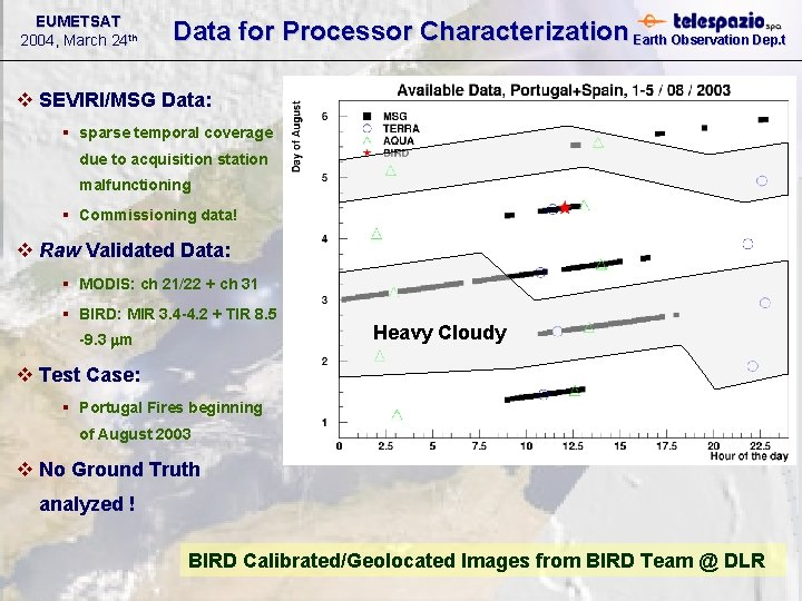 EUMETSAT 2004, March 24 th Data for Processor Characterization Earth Observation Dep. t v