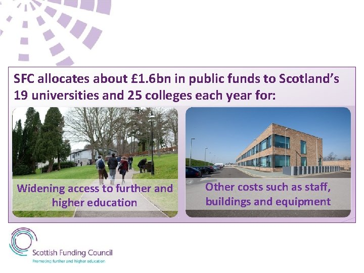 SFC allocates about £ 1. 6 bn in public funds to Scotland's 19 universities