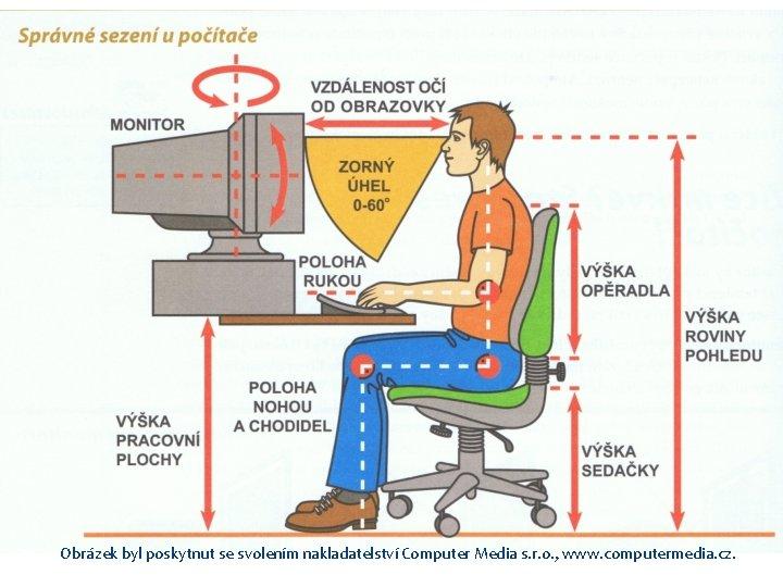 Obrázek byl poskytnut se svolením nakladatelství Computer Media s. r. o. , www. computermedia.