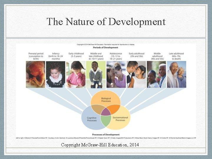 The Nature of Development Copyright Mc. Graw-Hill Education, 2014