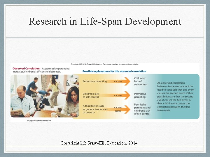 Research in Life-Span Development Copyright Mc. Graw-Hill Education, 2014