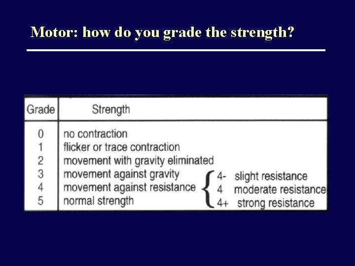 Motor: how do you grade the strength?