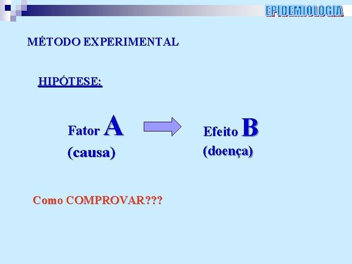 MÉTODO EXPERIMENTAL HIPÓTESE: Fator A (causa) Como COMPROVAR? ? ? B Efeito (doença)