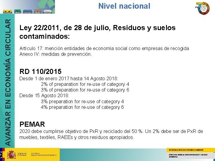 AVANZAR EN ECONOMÍA CIRCULAR Nivel nacional Ley 22/2011, de 28 de julio, Residuos y