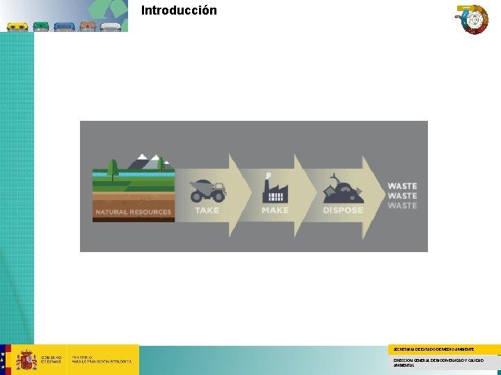 Introducción SECRETARÍA DE ESTADO DE MEDIO AMBIENTE DIRECCION GENERAL DE BIODIVERSIDAD Y CALIDAD AMBIENTAL