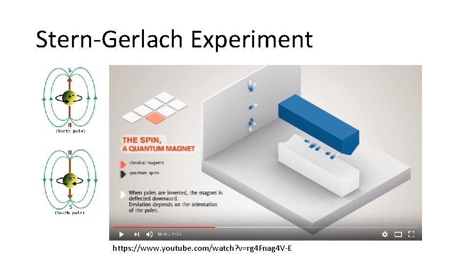 Stern-Gerlach Experiment https: //www. youtube. com/watch? v=rg 4 Fnag 4 V-E