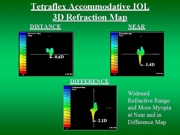 Tetraflex accommodating iol japan dating sites free