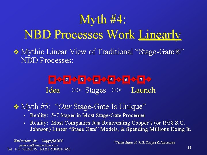 "Myth #4: NBD Processes Work Linearly v Mythic Linear View of Traditional ""Stage-Gate®"" NBD"