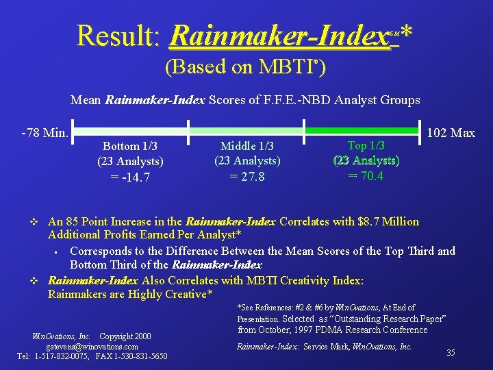 Result: Rainmaker-Index * SM (Based on MBTI ) ® Mean Rainmaker-Index Scores of F.