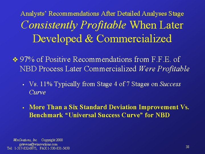 Analysts' Recommendations After Detailed Analyses Stage Consistently Profitable When Later Developed & Commercialized v