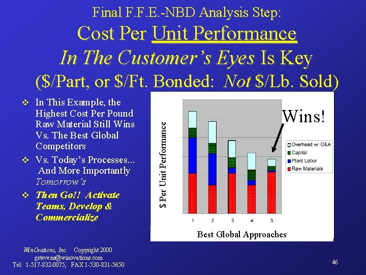 Final F. F. E. -NBD Analysis Step: Cost Per Unit Performance In The Customer's
