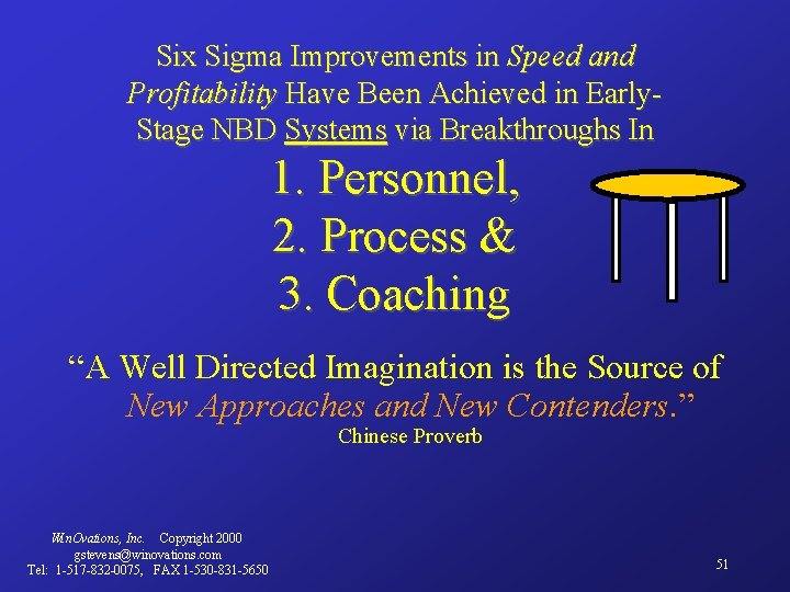 Six Sigma Improvements in Speed and Profitability Have Been Achieved in Early. Stage NBD