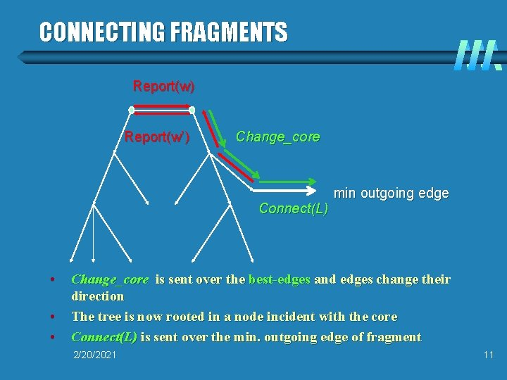 CONNECTING FRAGMENTS Report(w) Report(w') Change_core Connect(L) • • • min outgoing edge Change_core is