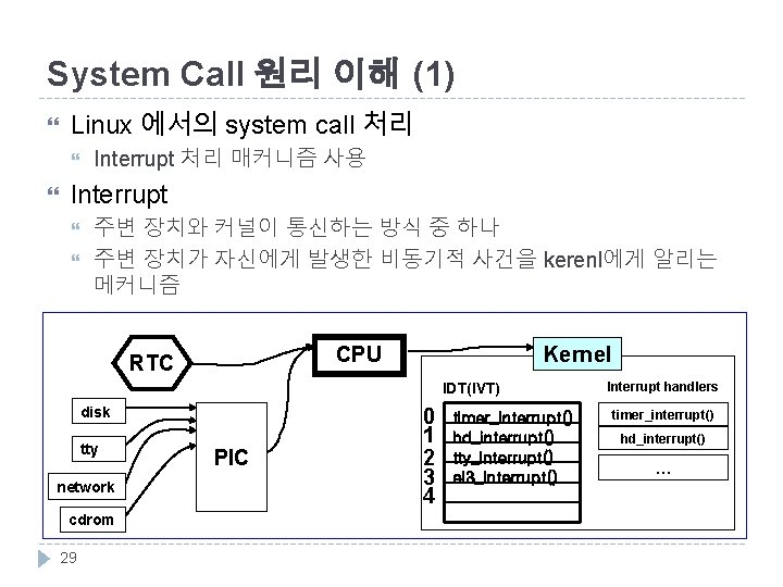 System Call 원리 이해 (1) Linux 에서의 system call 처리 Interrupt 처리 매커니즘 사용