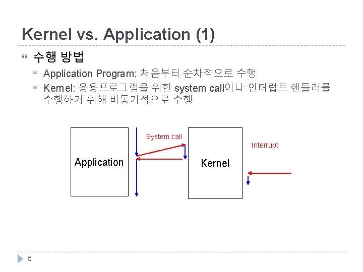 Kernel vs. Application (1) 수행 방법 Application Program: 처음부터 순차적으로 수행 Kernel: 응용프로그램을 위한