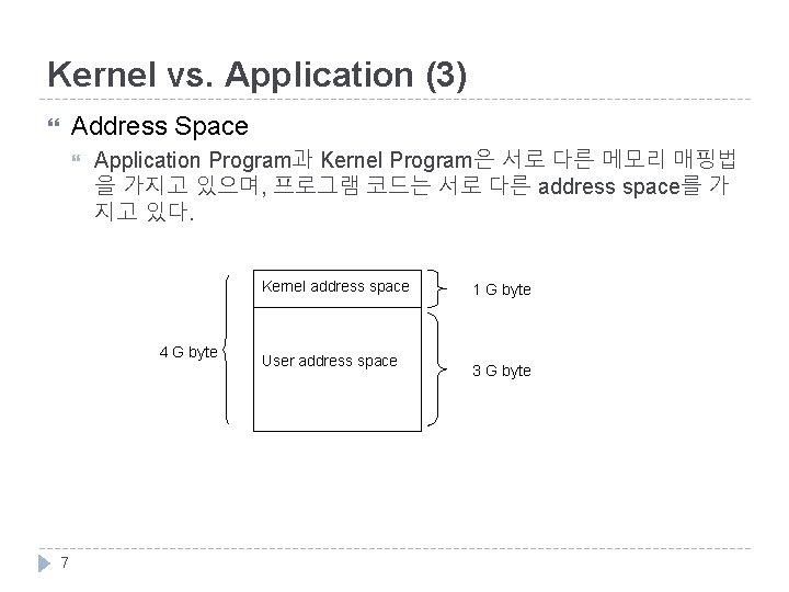 Kernel vs. Application (3) Address Space Application Program과 Kernel Program은 서로 다른 메모리 매핑법